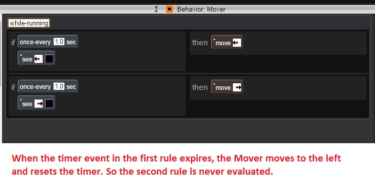 The Mover agent's rules. Only the first rule is evaluated.