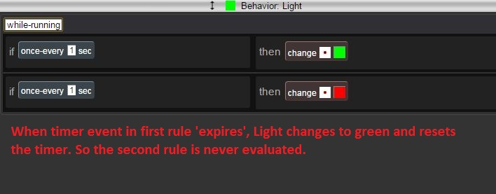 The Light agent's rules. Only the first rule is evaluated.