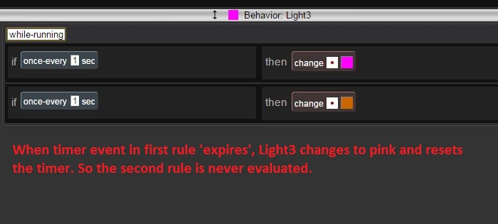 The Light3 agent's rules. Only the first rule is evaluated.